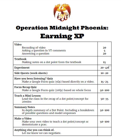earning-xp